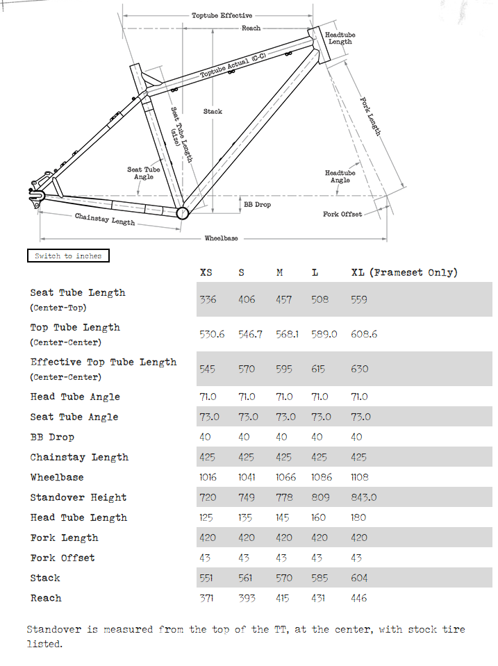 Surly Troll geometry chart