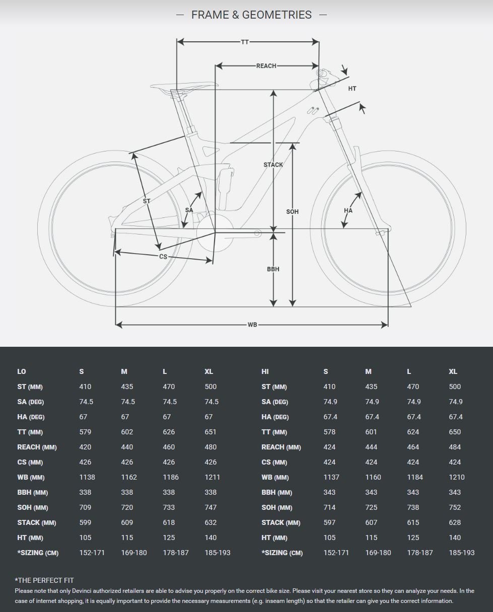 Devinci Troy Geometry Chart