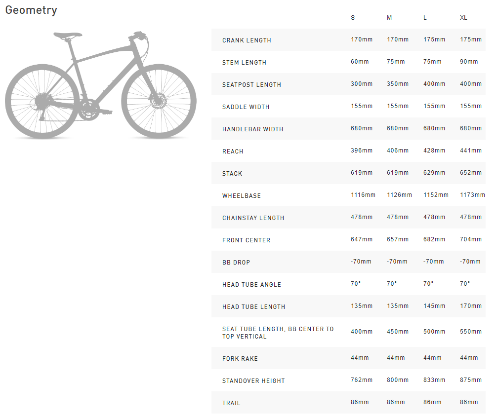 Specialized Turbo Vado geometry chart
