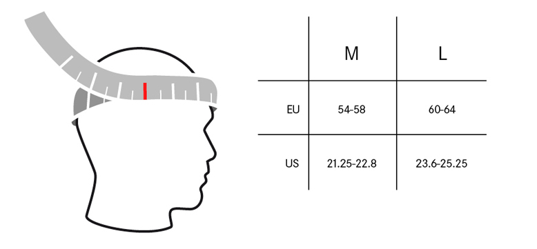 Gore Head sizing chart