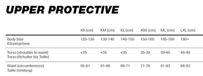 iXS Carve Upper Protective sizing chart