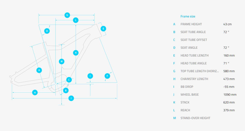 Haibike Urban Plus geometry chart