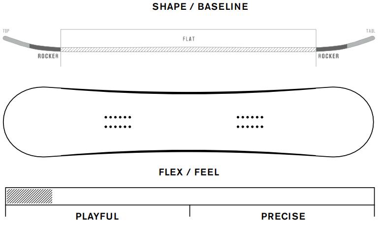 K2 Vandal Profile