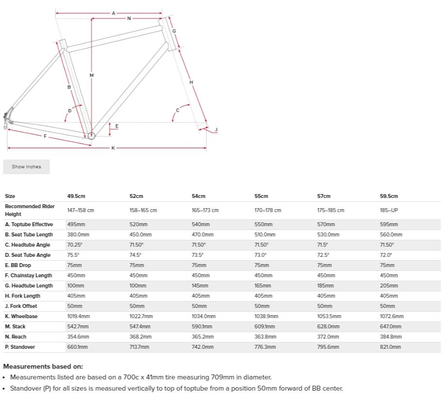 Salsa Vaya geometry chart