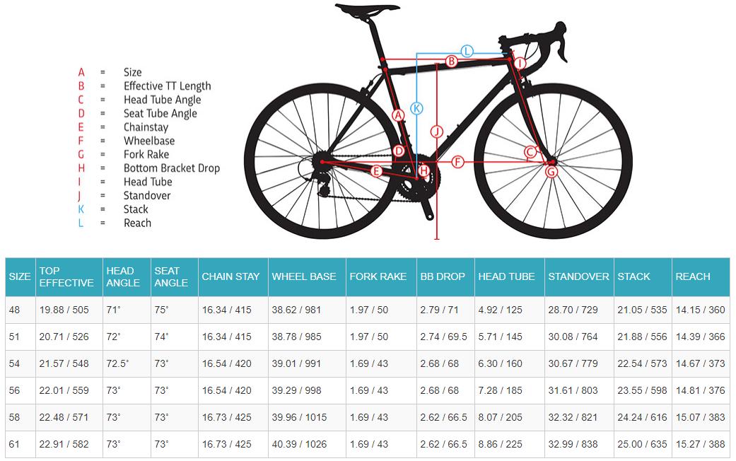 Ventura Race geometry chart