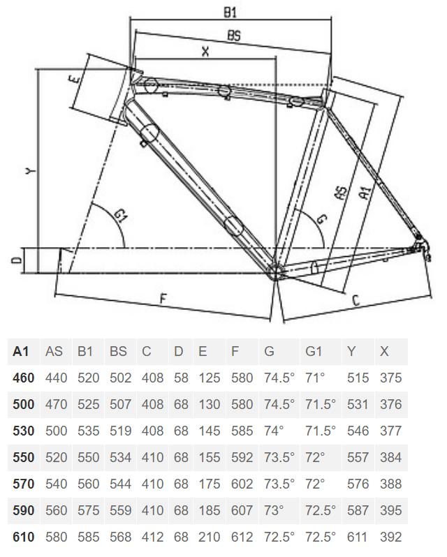 Bianchi Via Nirone 7 geometry chart