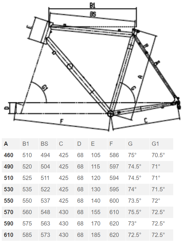 Bianchi Volpe geometry chart