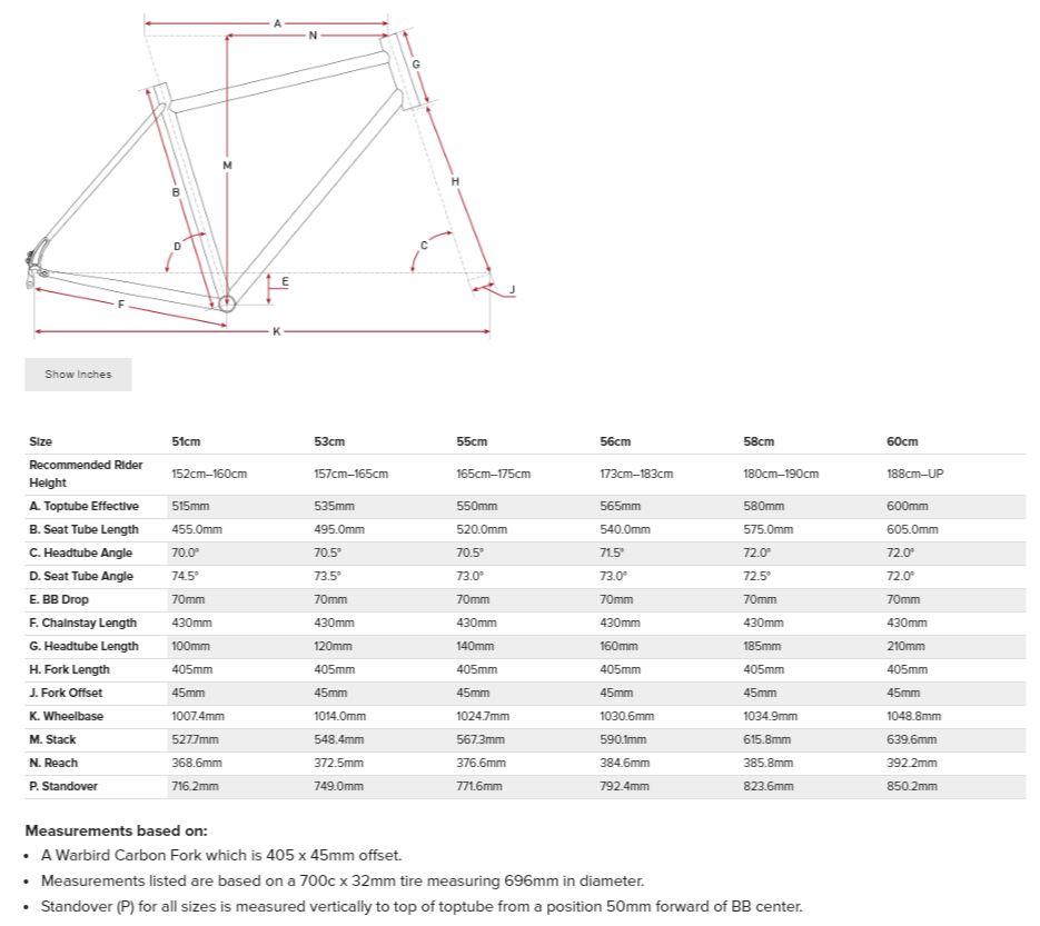 Salsa Warbird geometry chart