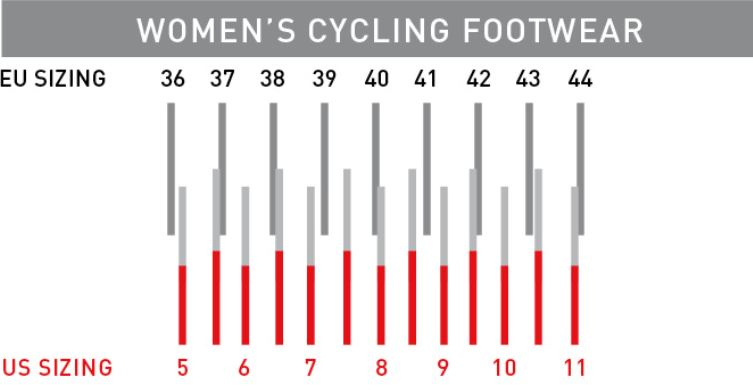 Pearl Izumi Women's cycling footwear sizing chart