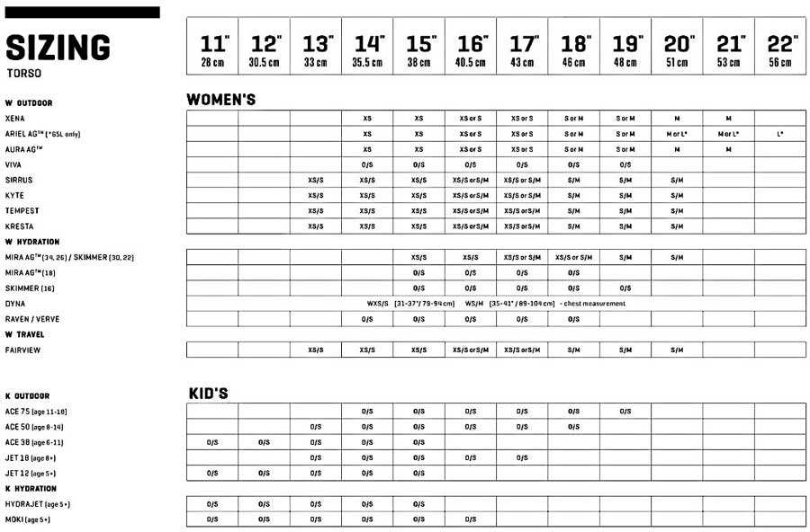 Osprey pack size and fit