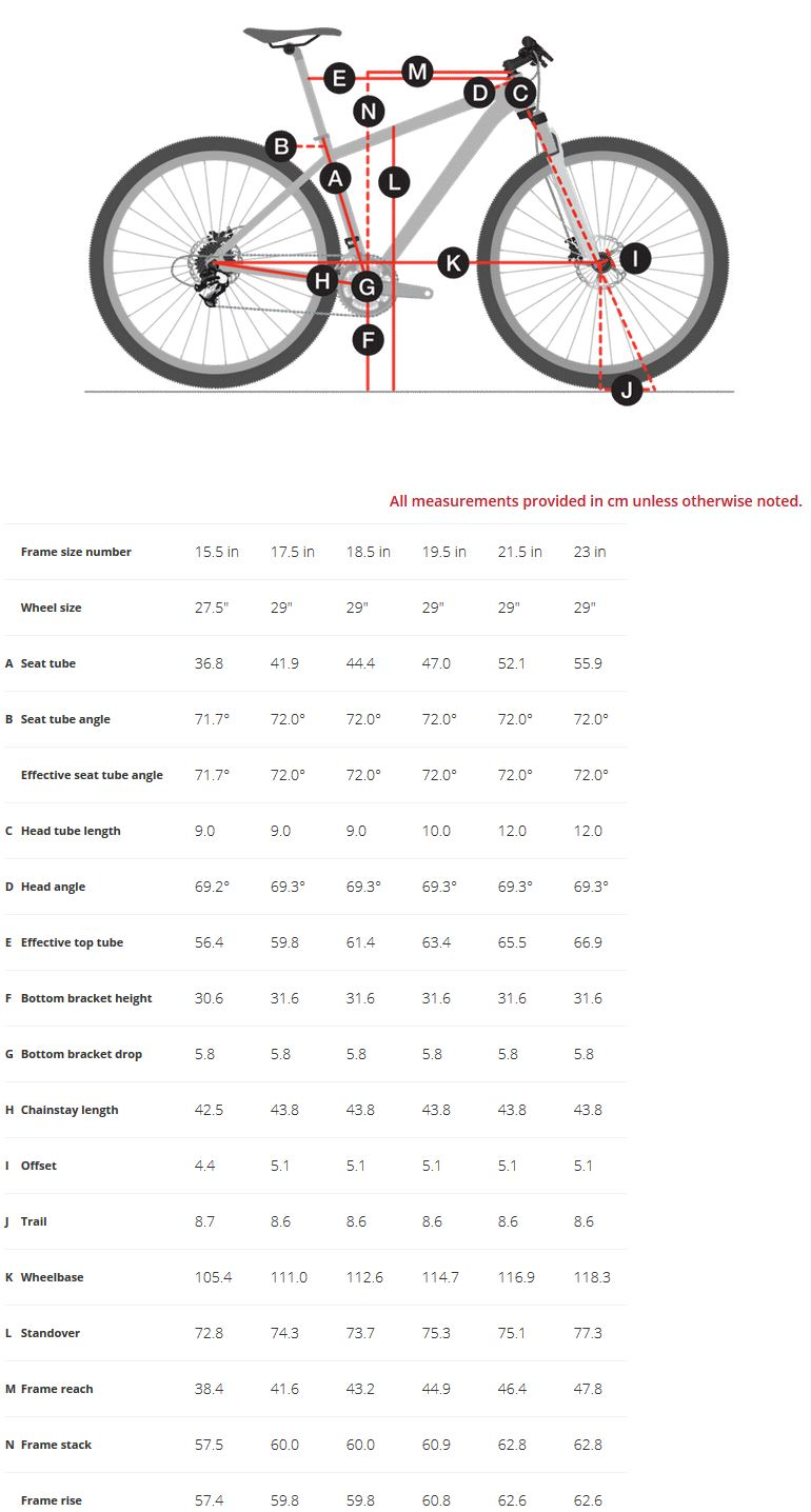 Trek X-Caliber frameset geometry chart