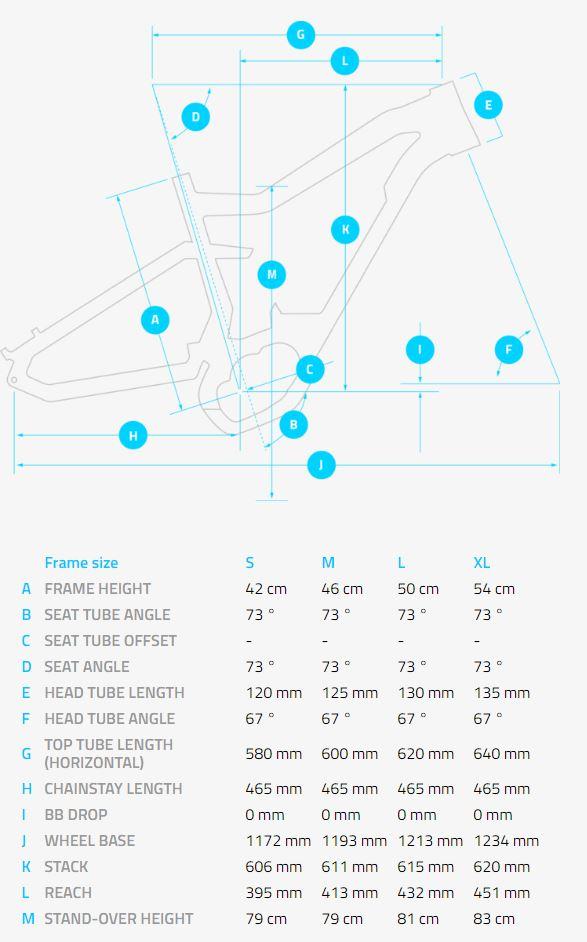 Haibike XDURO Allmtn geometry chart