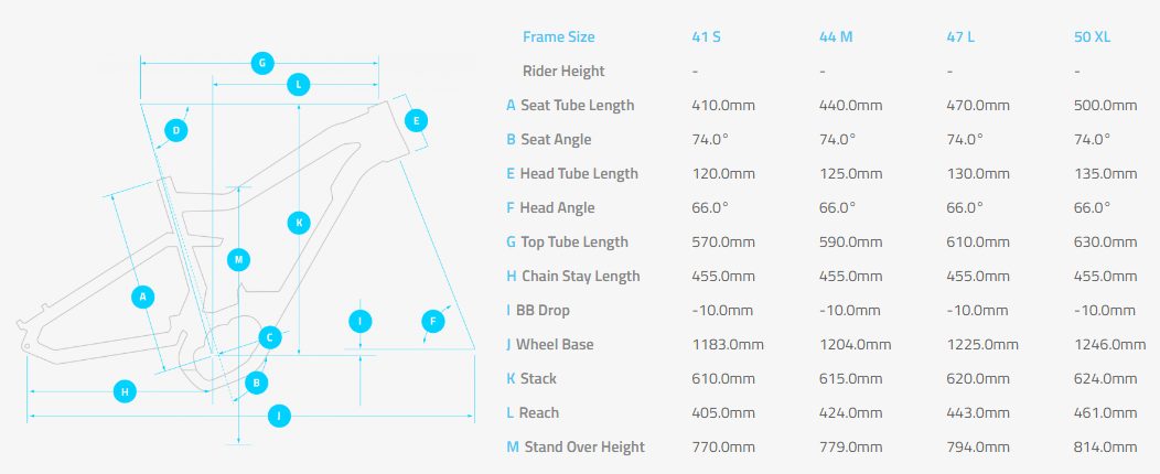 Haibike SDURO Allmtn 2.0 geometry chart