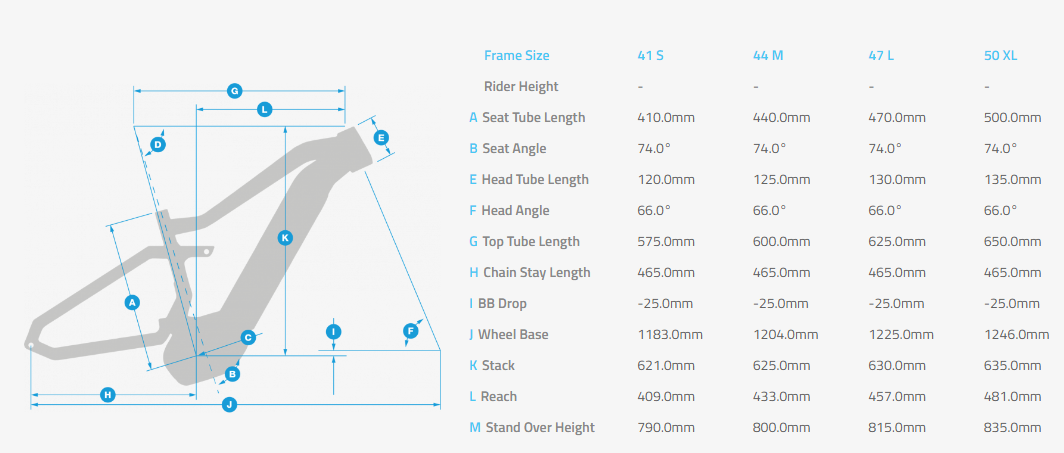 Haibike XDURO Allmtn 3.0 geometry chart