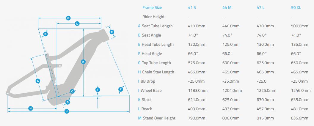 Haibike XDURO Allmtn 6.0 geometry chart