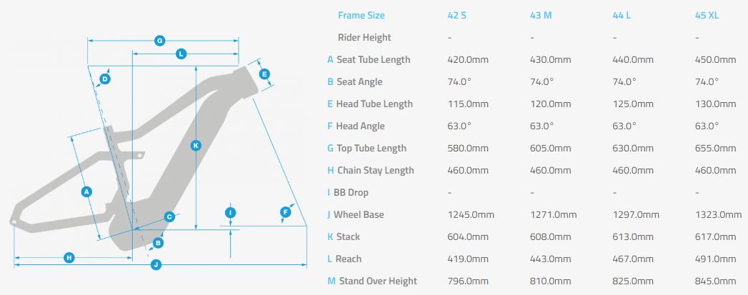 Haibike XDURO Dwnhll 9.0 geometry chart