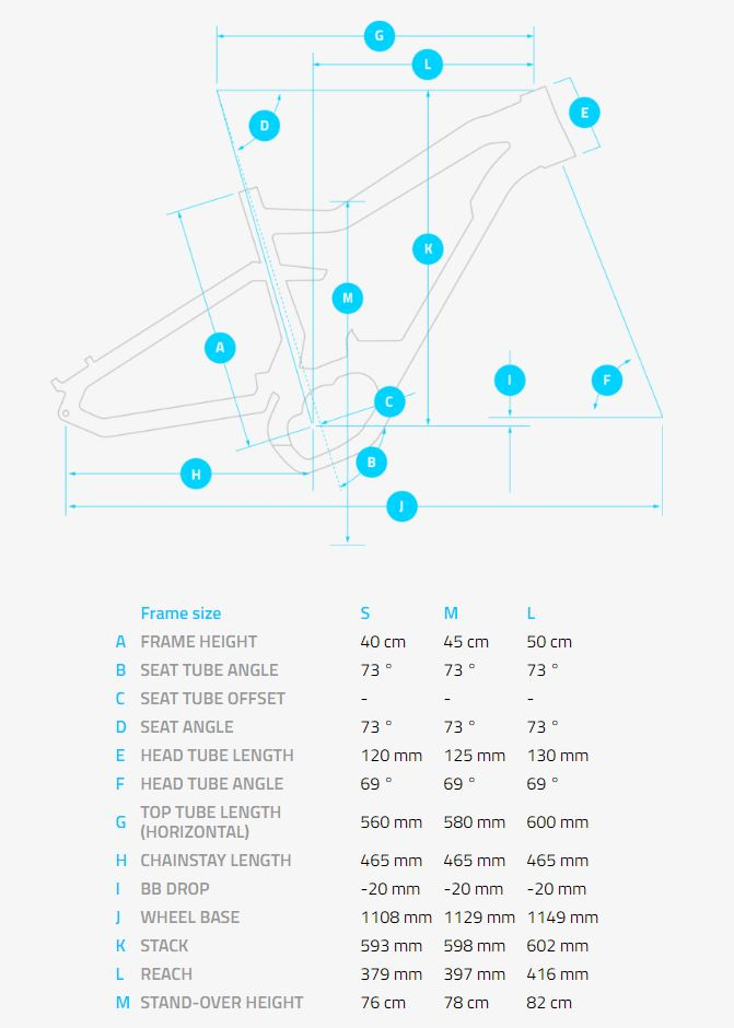 Haibike XDURO FullLife geometry chart