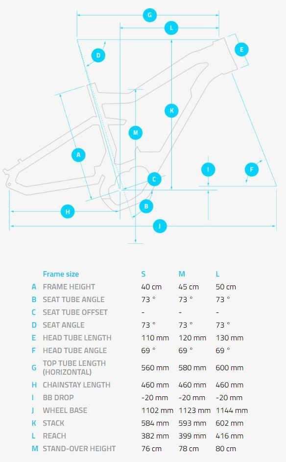 Haibike XDURO FullSeven Carbon geometry chart
