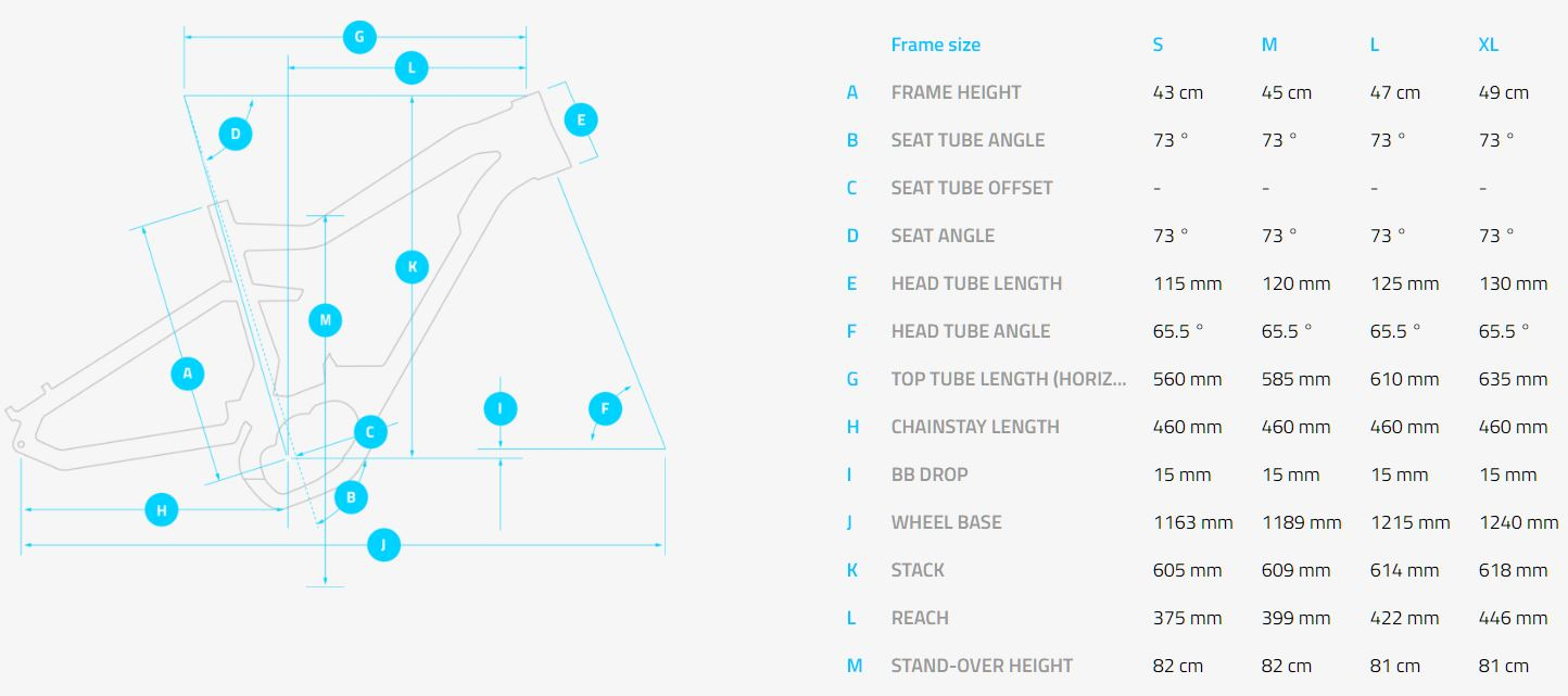 Haibike XDURO Nduro geometry chart