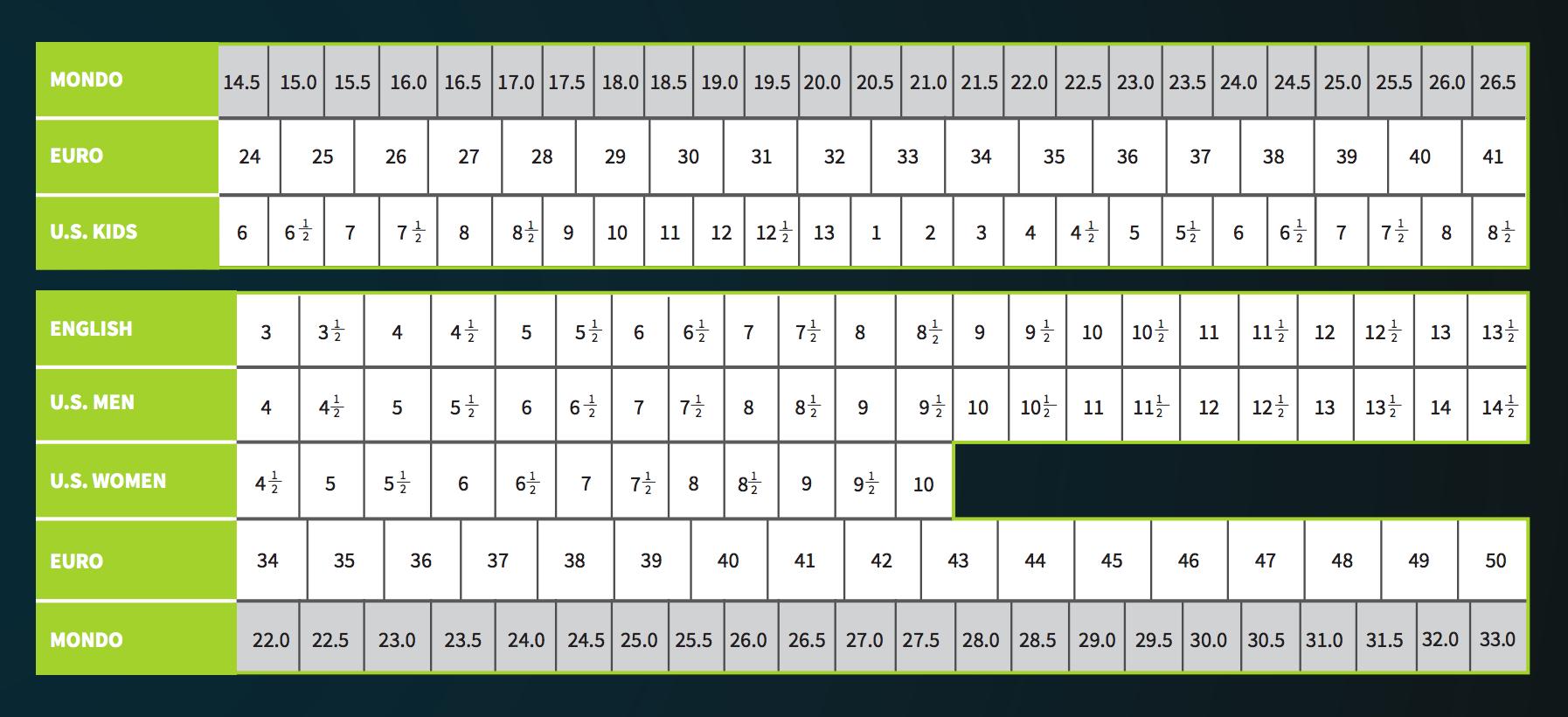 Size conversion chart