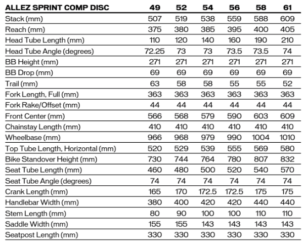 Specialized Allez Sprint Comp geometry