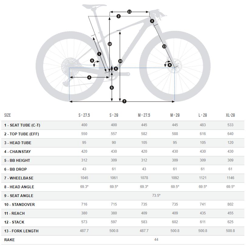 Orbea Alma OMR geometry chart