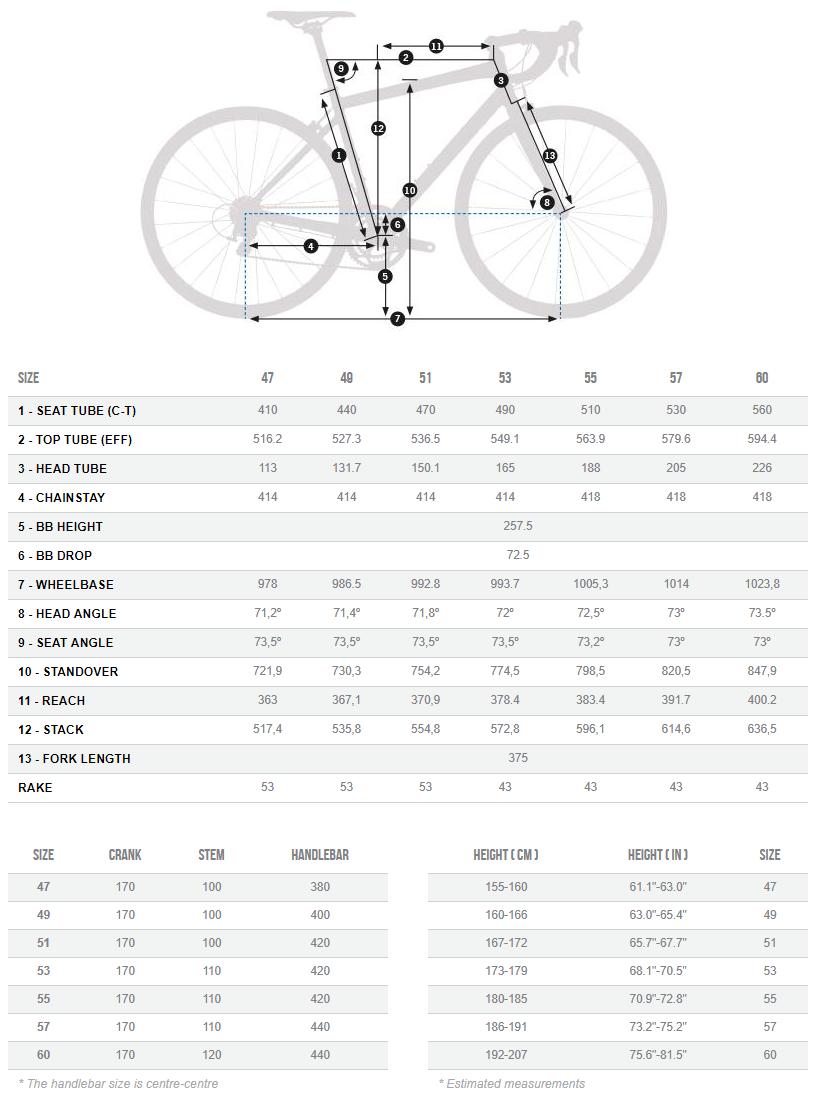Orbea Avant H50 geometry chart