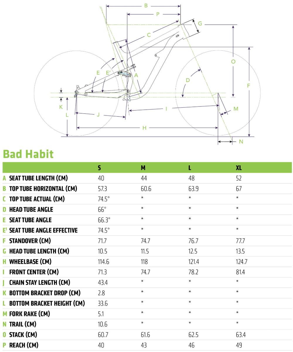 Cannondale Bad Habit 1 geometry chart