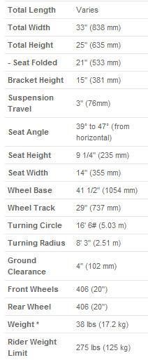 Frame information for Big Cat's Road.