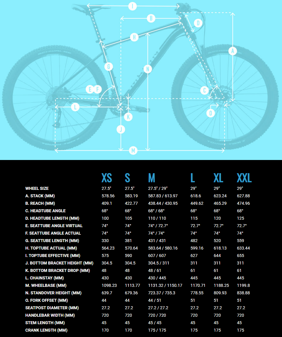 Marin Bobcat Trail 5 geometry chart