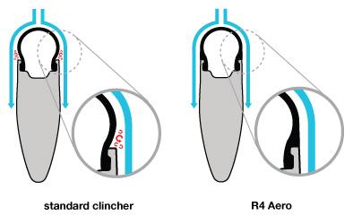 Bontrager Aero wing