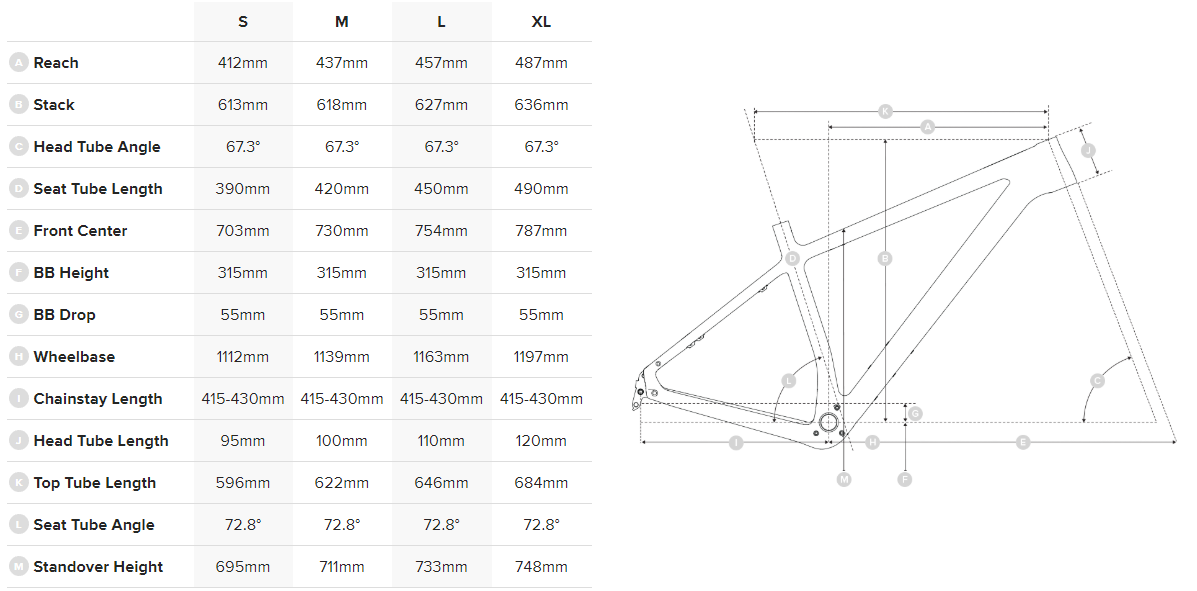 Santa Cruz Chameleon Carbon geometry chart
