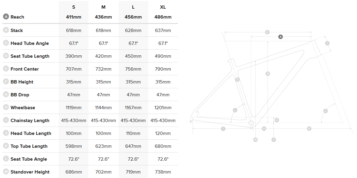 Chameleon 27.5 Plus geometry chart