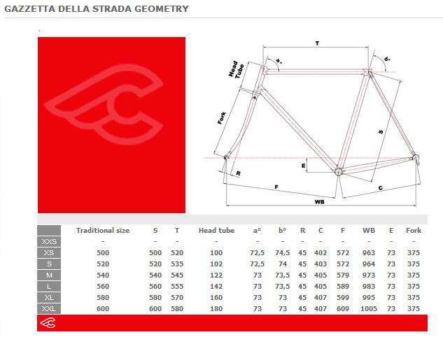 Cinelli Gazzetta geometry