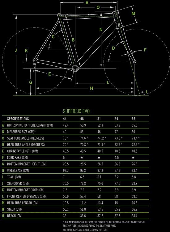 Cannondale SuperSix EVO Geometry Chart