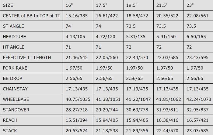 Jamis Coda Elite geometry chart