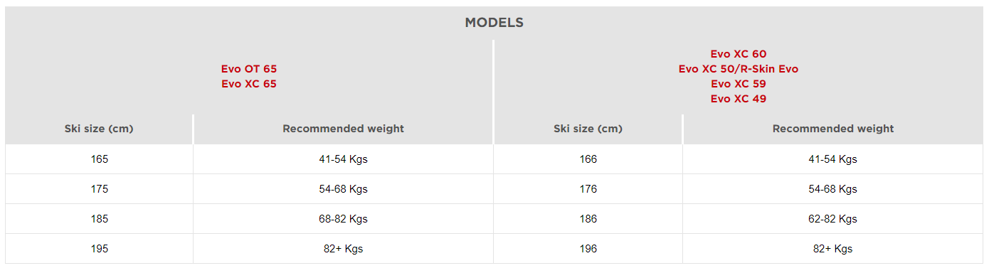 Compact Touring Size Chart