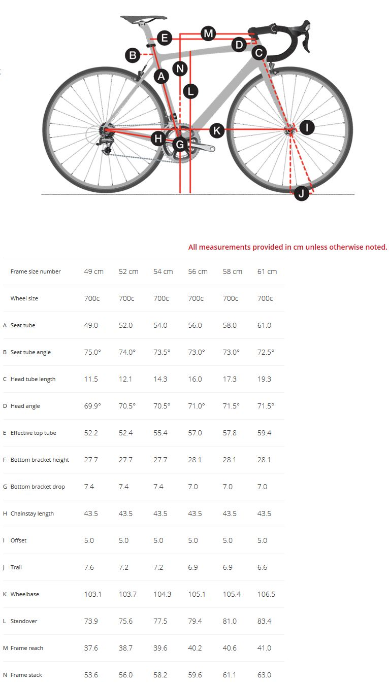 Trek CrossRip 2 geometry chart