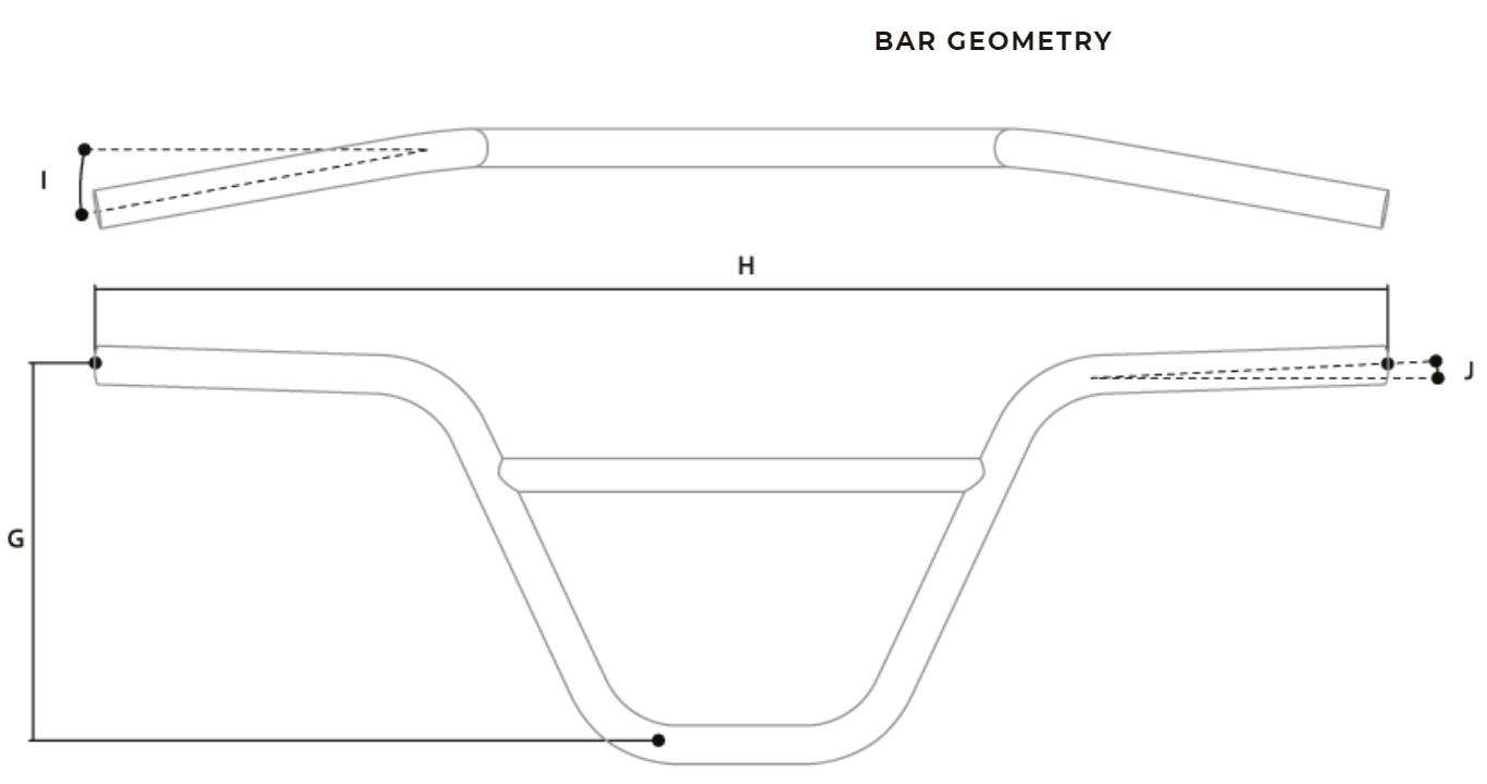 Bar Geometry