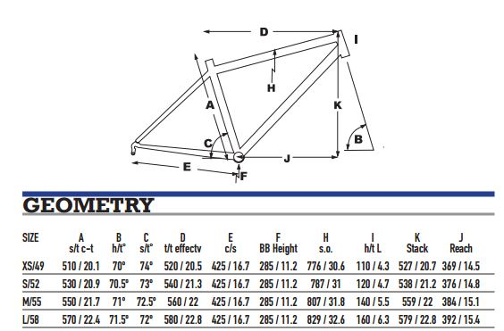 KHS CX500 Geometry Chart