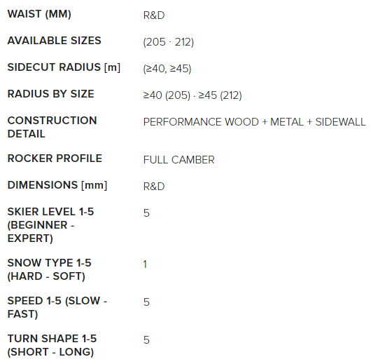 Dobermann SG WC DEPT dimensions