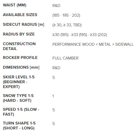 Dobermann SGJ WC dimensions