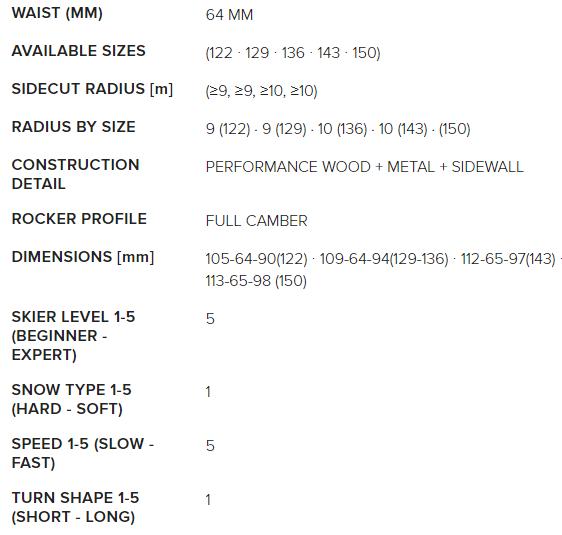 Dobermann SLJ dimensions