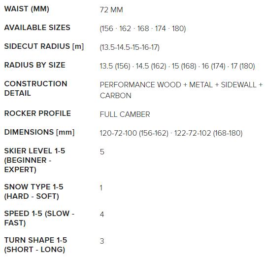 Dobermann Spitfire 72 RB dimensions