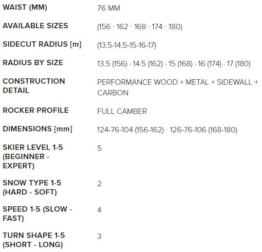 Dobermann Spitfire 76 RB dimensions