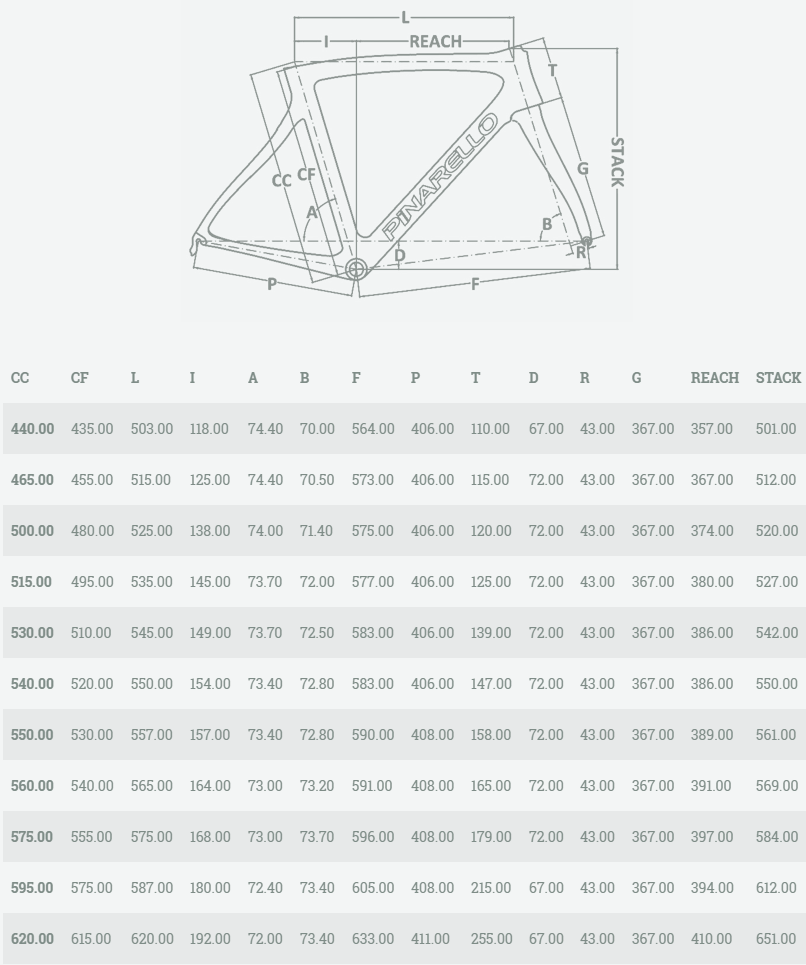 Pinarello Dogma F10 Disc Geometry Chart