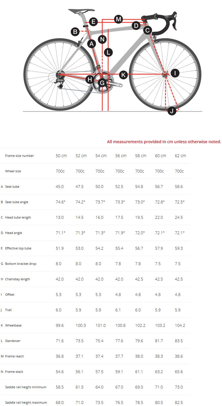 Trek Domane SL 5 Gravel geometry chart