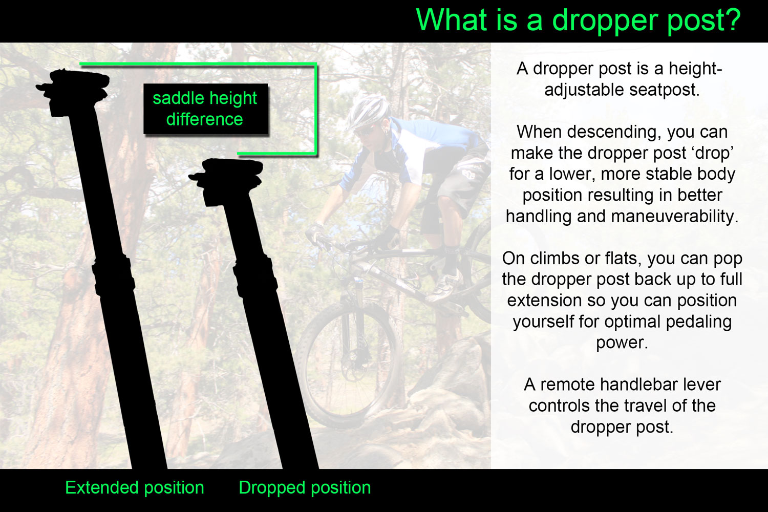 Dropper post explanation