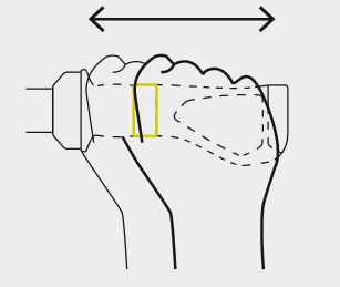 Dual hand position on twist-shift grips