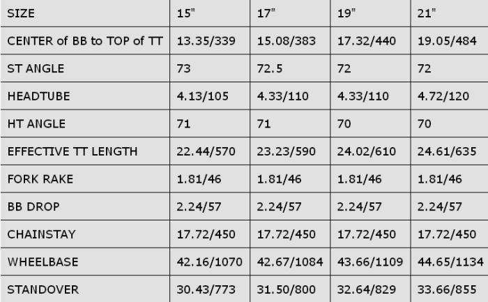 Jamis Durango 29 Sport geometry chart